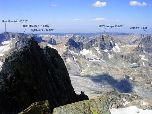 Summit View SW