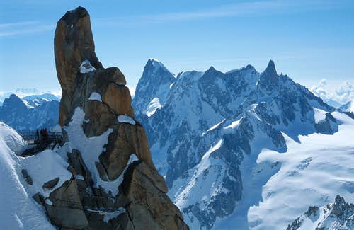 Grandes Jorasses group