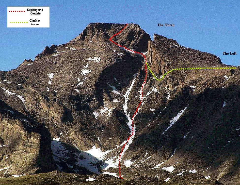 Keplinger's Couloir / Clark's Arrow routes