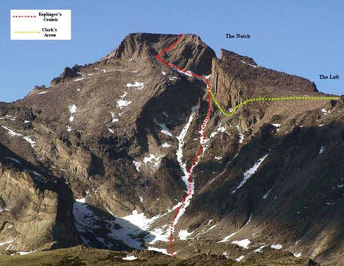 Keplinger\'s Couloir / Clark\'s Arrow routes