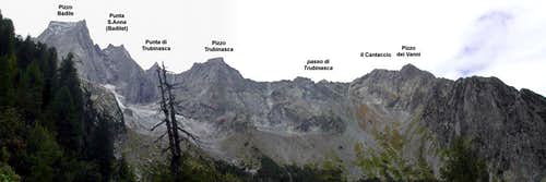 the range West of Pizzo Badile