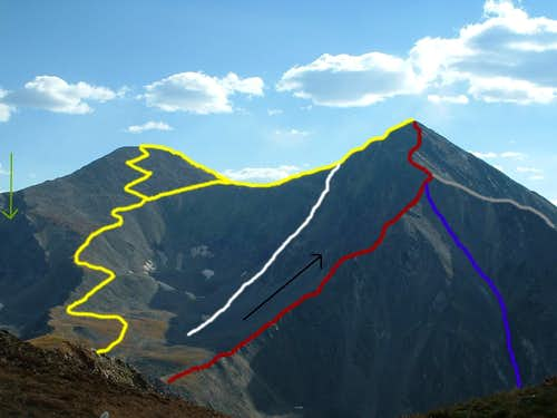 The Many Routes Of Grays/Torreys