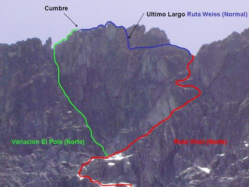 North Face Route and