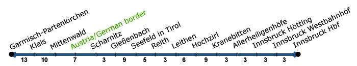 Train connection to Hochzirl