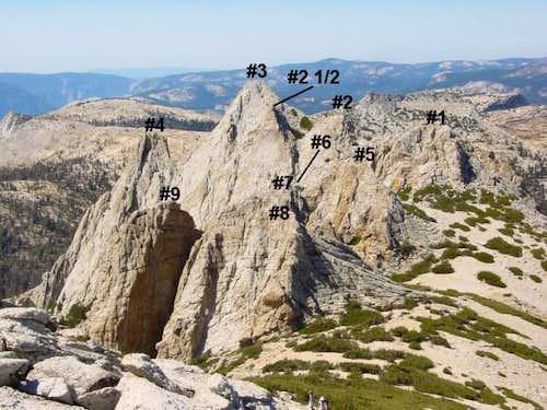 Echo Peaks viewed from Echo...