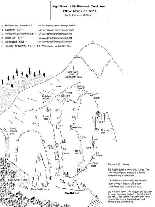 Hoffman Mountain left side