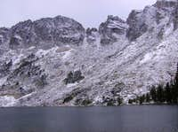 Lion Lake