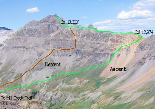 ascent and descent route of...