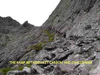 The Ramp around the summit of...