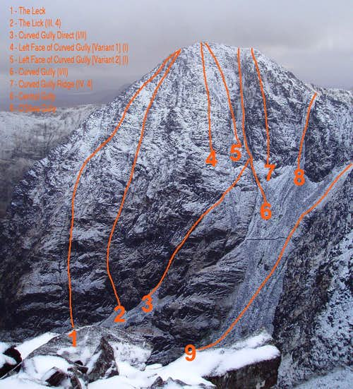 routes on carrauntoohil