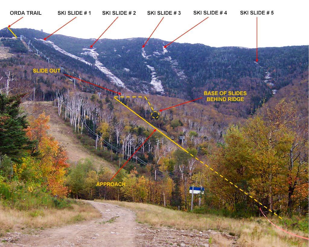 Whiteface Ski Slides