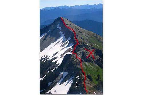 Stevens Peak