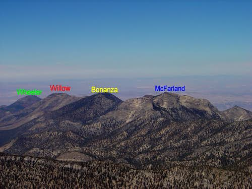 Multiple Peaks From Mt. Charleston