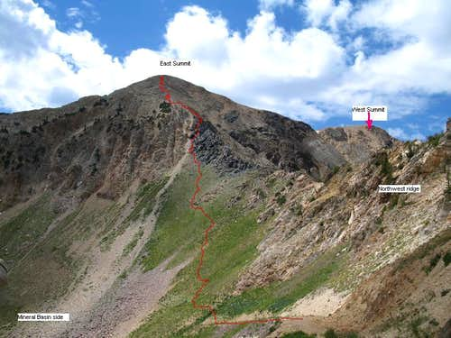 Mineral Basin Route
