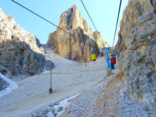 Cablecar to Forcella Staunies