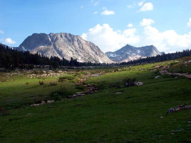 Fletcher and Vogelsang peaks...