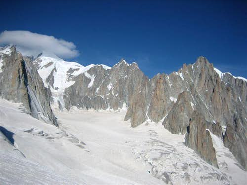 Panoramic view of Mont Blanc and Grand Capucin