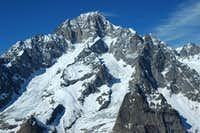 Panorama of Mont Blanc