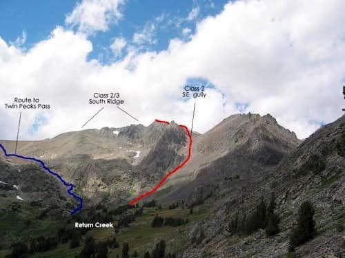 South side of Twin Peaks seen...