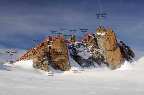 Cosmiques Ridge Route