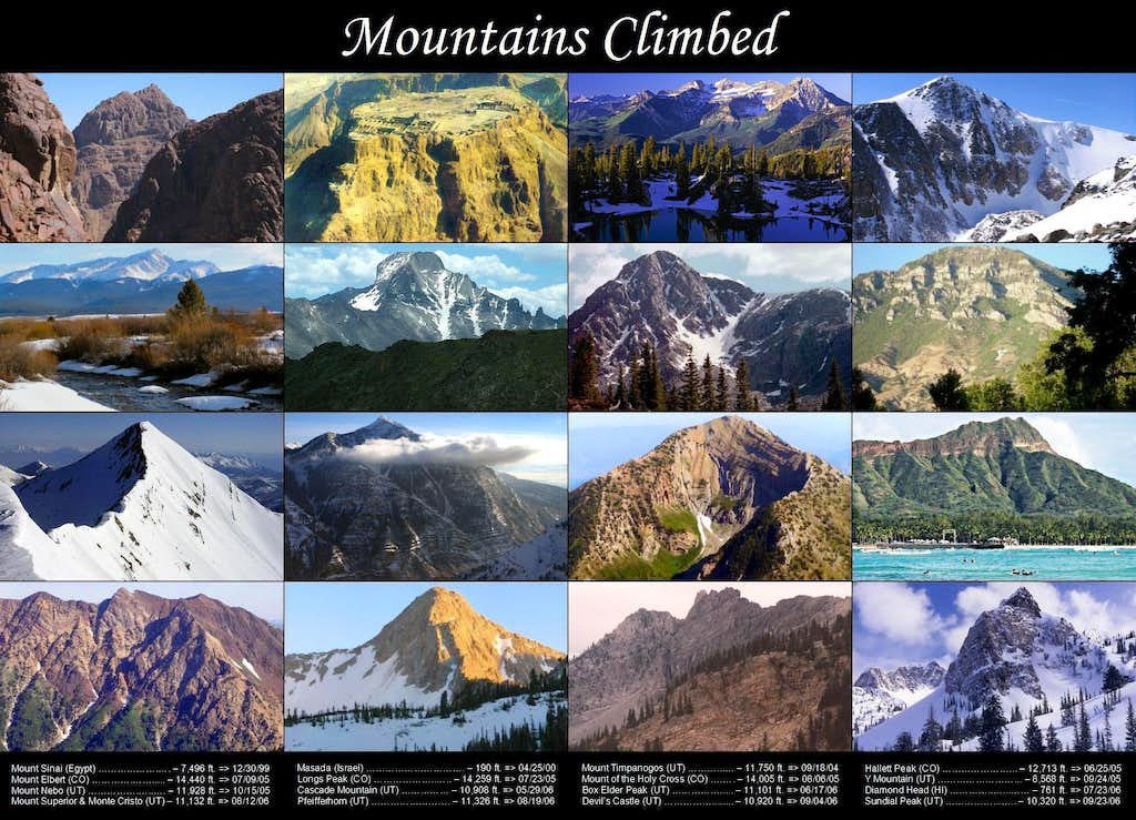 Mountains Climbed (up to 2006)