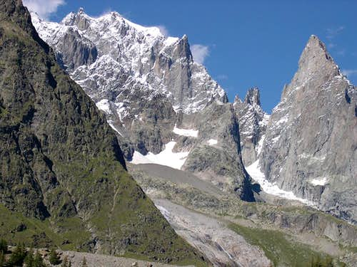 Innominata ridge and Peuterey ridge