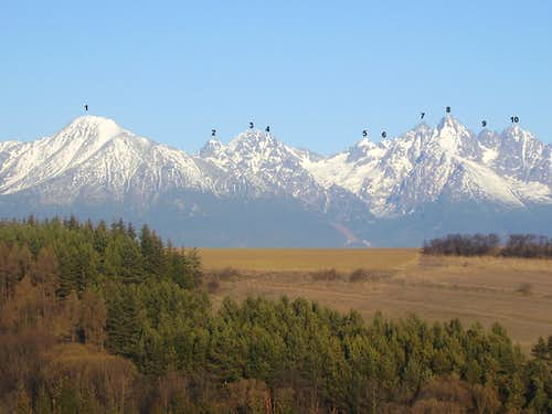 pano of east part of High Tatras