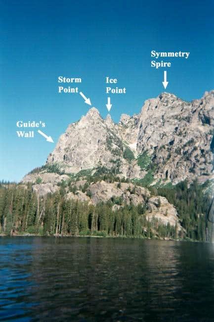 Ice Point
