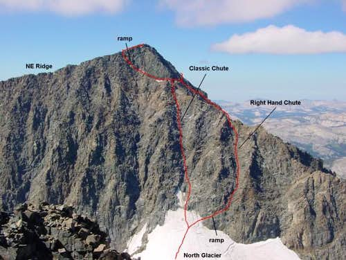 North Face routes starting...