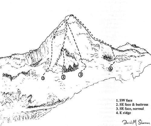 Artesonraju - Routes: Drawing...