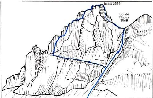 Route on the Southeast ridge....