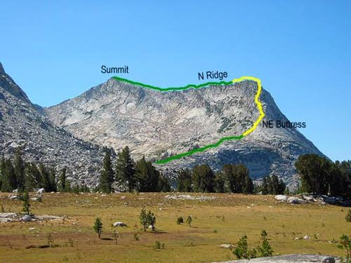 Annotated photo of Vogelsang...