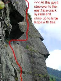 3rd Pitch slab