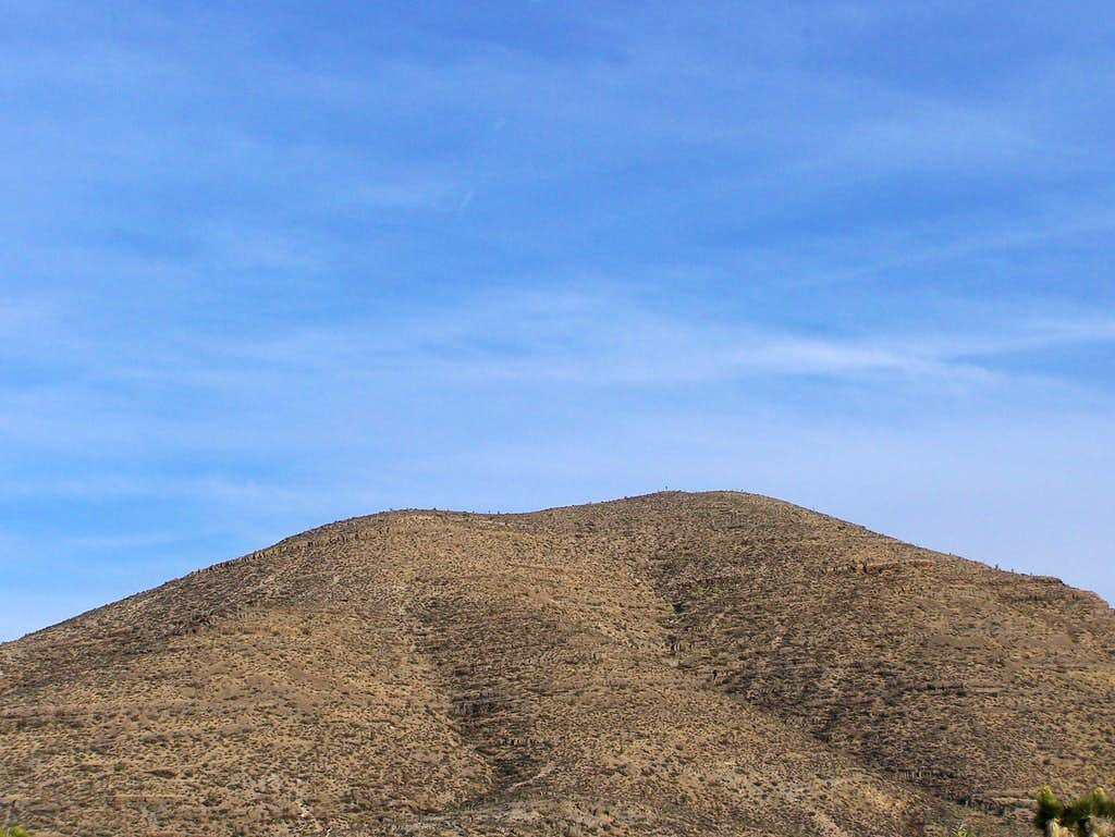 Kyle Peak