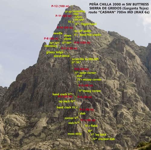 Cashan route topo