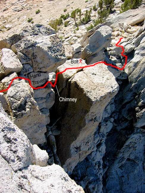 Route-finding crux of route...