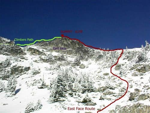 Route from the Upper Mountain...