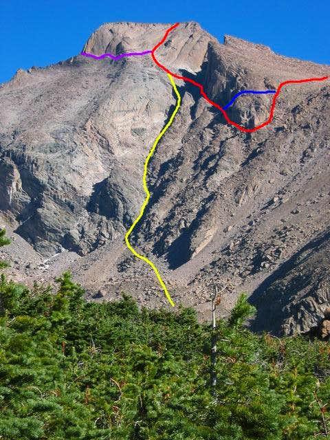 Three of Longs Peaks Routes...