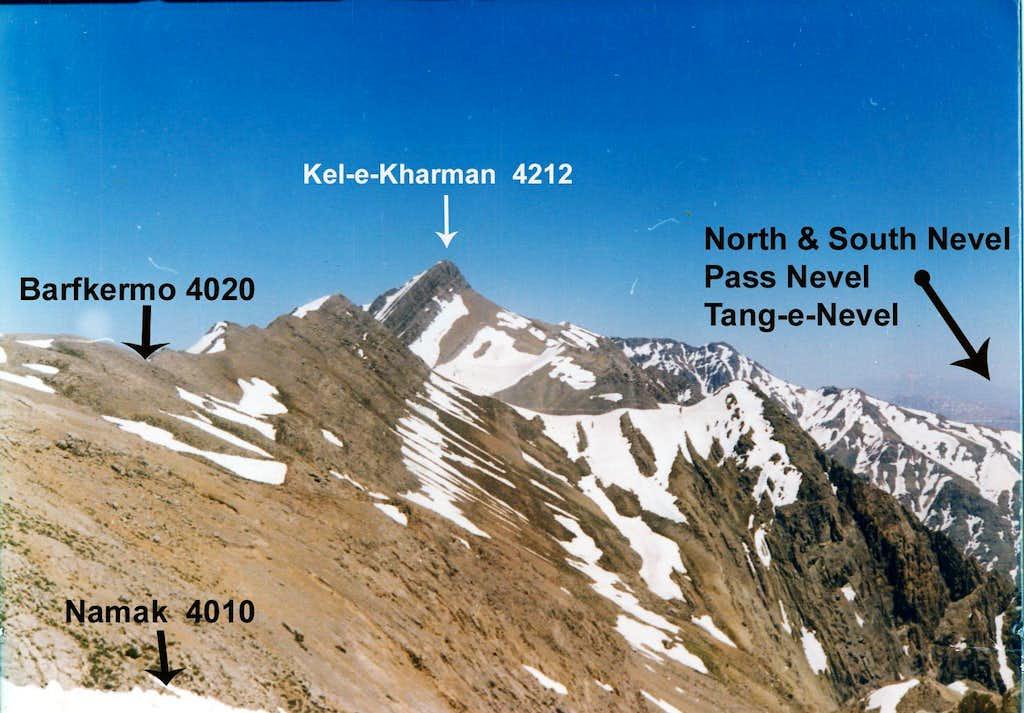 Other Peak