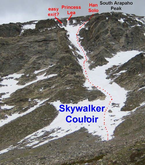 Skywalker routes