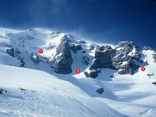 Routes from Wilson Glacier