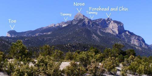 Subpeaks of Mummy Mountain