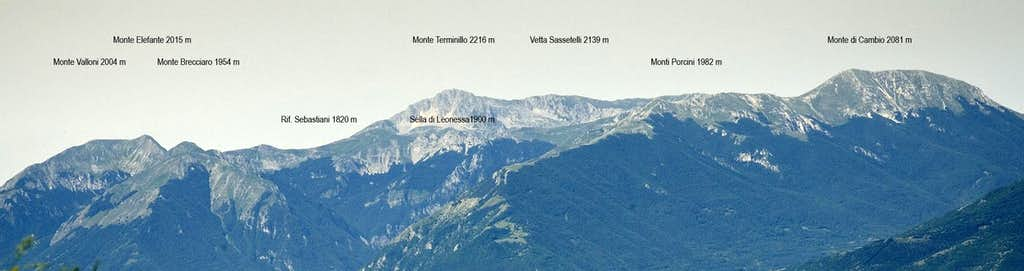Terminillo Panorama from north-east