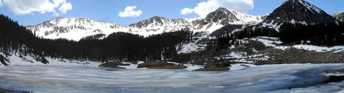 Williams Lake Panorama