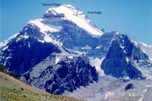 Direct polish glacier route