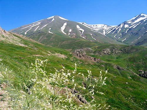 Climb South, Descend North