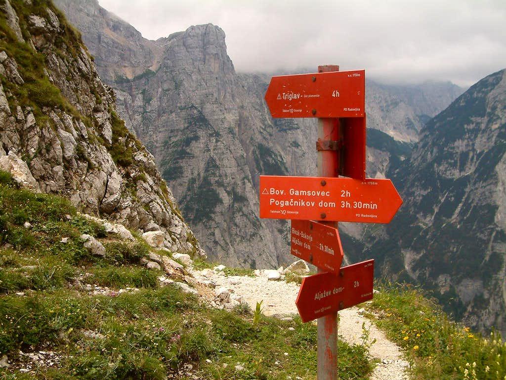 Signs on Triglav