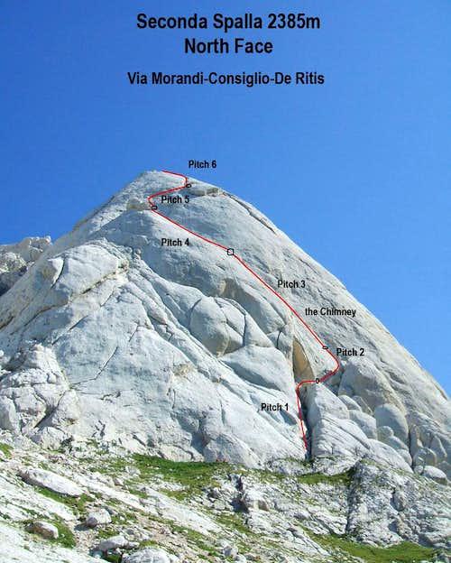 Morandi-Consiglio-De Ritis Route