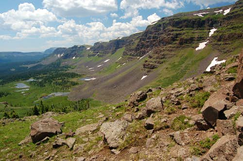 Cliffs of the Flat Tops