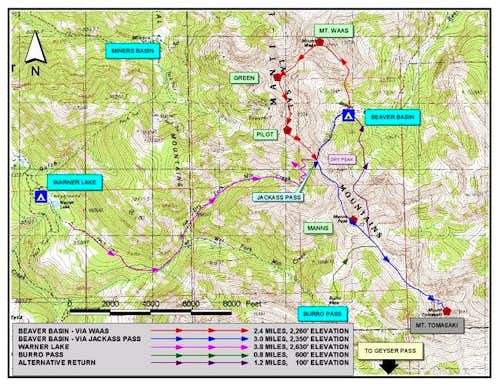 Overview showing the possible...